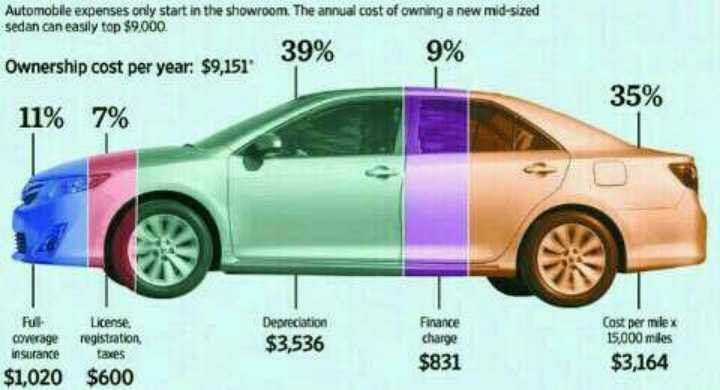 How teens can buy their own cars